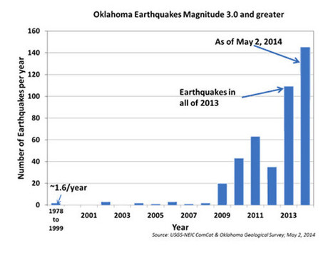 Did Alberta Just Break a Fracking Earthquake World Record? | The Tyee | Oil and Gas | Scoop.it