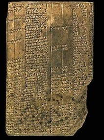 Mesopotamia: escritura cuneiforme | historian: science and earth | Scoop.it