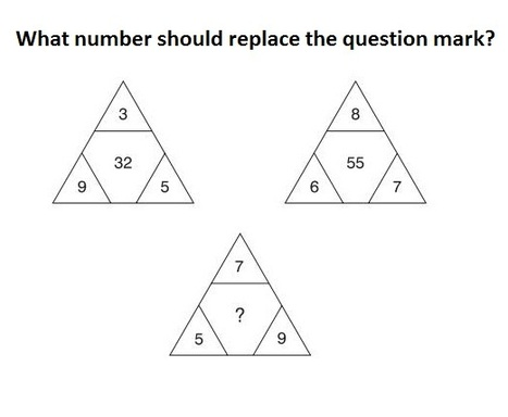 Which number is the odd one out? | SSC coaching institute in delhi | Scoop.it