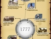 Teaching - Chains Unit (8th) on Pinterest | The Revolution: Spies and Slaves | Scoop.it