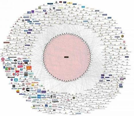 Does Bilderberg Really Run The World? One Chart To Help You Decide | Zero Hedge | Saif al Islam | Scoop.it