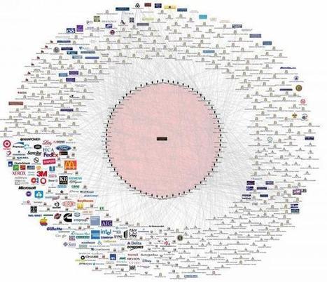 Does Bilderberg Really Run The World? One Chart To Help You Decide | Zero Hedge | Saif al Islam | Scoop.it