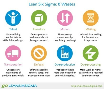 Six Sigma: 8 Types of 'Waste' in Customer Service - Business 2 Community | lean | Scoop.it