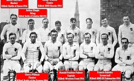 Pictured: The England rugby team pose for a last photograph just months before being called up to fight in the First World War where seven of them would perish | British Genealogy | Scoop.it
