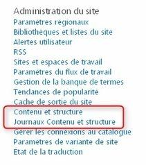 """SharePoint 2013 : """"Gérer le contenu et la structure"""" n'apparaît pas ...   SharePoint   Scoop.it"""