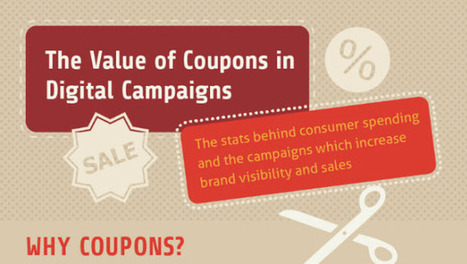 Digital Coupons Drive Sales | VR Marketing Blog | Public Relations & Social Media Insight | Scoop.it