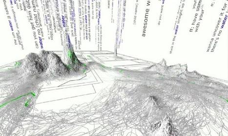 Hablemos de analítica digital o de Big Data, pero hablemos en serio: las herramientas | Participacion 2.0 y TIC | Scoop.it