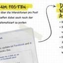 Infografik: Wie optimiere ich meine Facebook Posts? | Social Media, Marketing, PR, Corporate Communication | Scoop.it