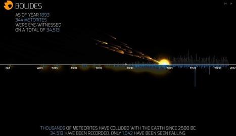 BOLIDES - Visualizing meteorites | Electronic Engineering | Scoop.it