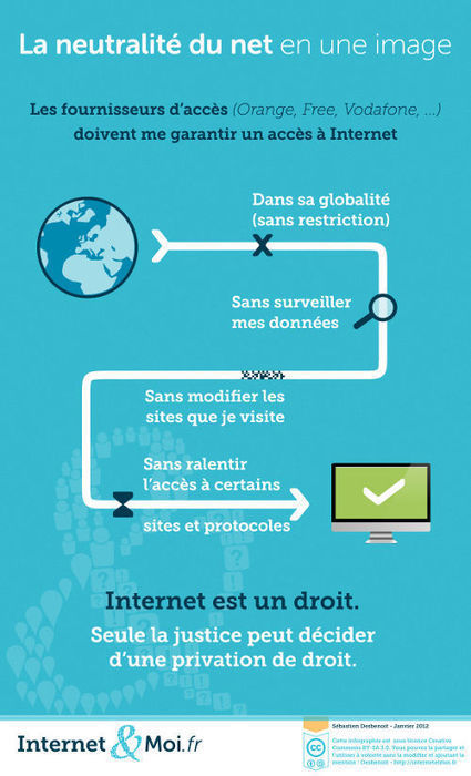 Connectez-vous à l'internet associatif ! | TdF  |   Culture & Société | Scoop.it