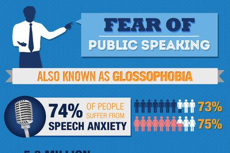 14 Fear of Public Speaking Statistics - BrandonGaille.com | Public Speaking Benefits | Scoop.it