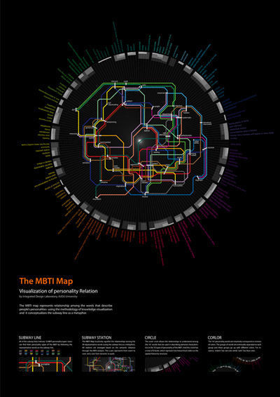 Creative Derivatives of the London Tube Map | Visualisation | Scoop.it
