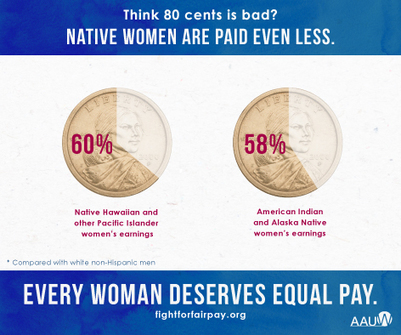 Native Women Have to Work 9 Extra Months to Make the Same Salary as White Men Made Last Year | Gender and Crime | Scoop.it