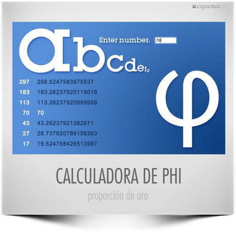 Calculadora de Φ.- | Matemáticas.- | Scoop.it