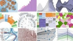 Awesome Public Datasets on GitHub | Indexceeded | Scoop.it
