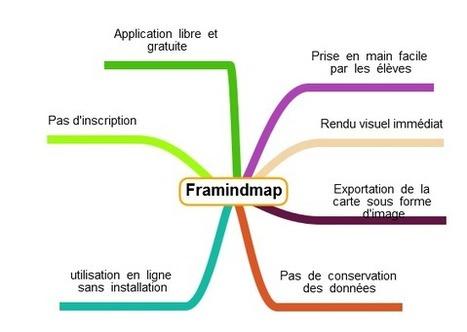 Réaliser efficacement avec les élèves une carte heuristique avec framindmap! | Cartes mentales, mind maps | Scoop.it