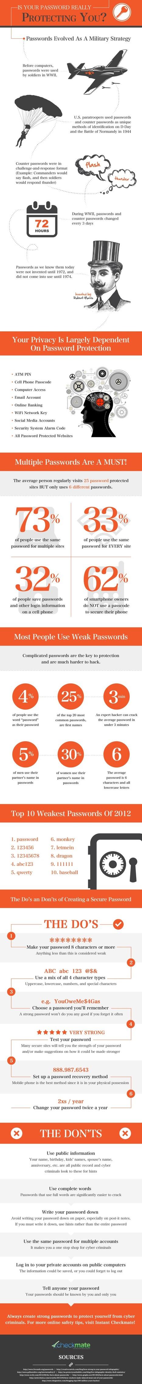 Votre mot de passe est-il vraiment sécurisé ? | Les nouvelles du web | Scoop.it