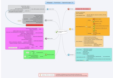 Pédagogie + Numérique = Apprentissages 2.0 - rthibert - XMind: Professional & Powerful Mind Mapping Software | Medic'All Maps | Scoop.it