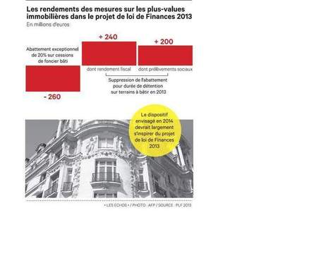Immobilier : de nouvelles mesures fiscales incitatives | IMMOBILIER 2013 | Scoop.it