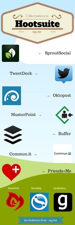 Do you use Hootsuite? Here are 7 Alternative | Seriously Social News | Scoop.it