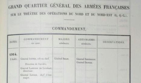 Les Armées Françaises dans la Grande Guerre (AFGG) | GenealoNet | Scoop.it