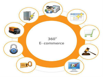 Ways to select a superior and end to end ecommerce solution | Amazon Webstore | Scoop.it