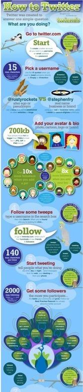 Quatre bonnes raisons pour votre entreprise d'utiliser Twitter | Web et reseaux sociaux | Scoop.it