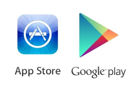The Definitive Guide to App Store Optimization (ASO) | Mobile Technology | Scoop.it