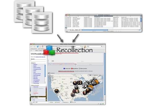 Un nouvel outil pour la valorisation des collections des bibliothèques numériques | enssib | Bibliothèques numériques | Scoop.it