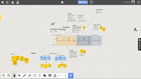 5 applications de brainstorming | Stratégie digitale : communiquez sur le web avec Manuel GALAN | Scoop.it