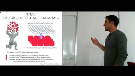 Marko Rodriguez: Distributed Graph Analytics wi... | Complexity & Systems | Scoop.it