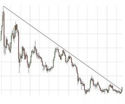 CHART: Silver price busts out of 3-year downtrend | Gold and What Moves it. | Scoop.it