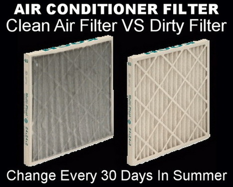 What Happens When You Forget to Change Your #AIRFilter | Health & Digital Tech Magazine - 2016 | Scoop.it