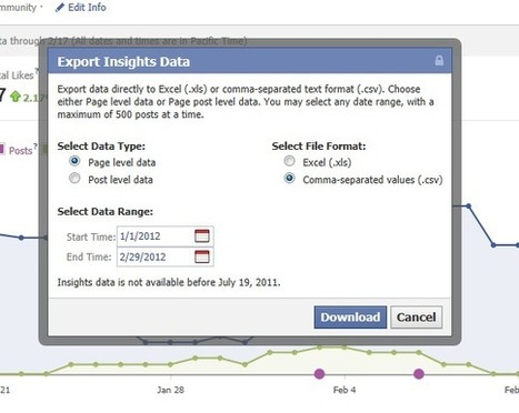 Getting the most out of Facebook Insights | Cooperative Extension Evaluation | Scoop.it