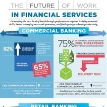 Future of Work in Financial Services | The Future of Work | Scoop.it