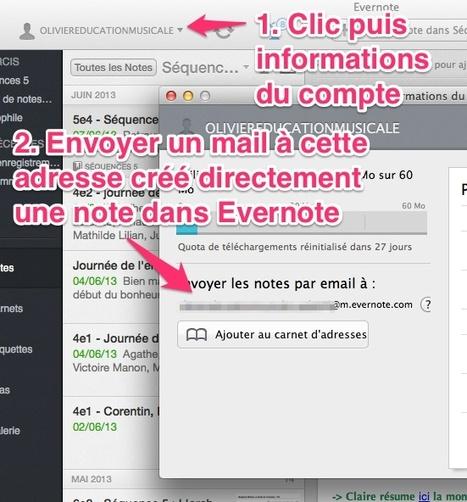 Solutions pour améliorer la prise de son dans Evernote | Evernote | Scoop.it