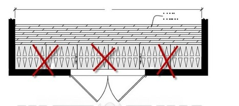 The Hidden ADA Risks for Flooring Contractors in the Sport Floor Industry | SPORTS FACILITY MANAGEMENT #1056050 | Scoop.it