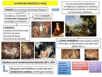 HISTORIA DEL ARTE: EL ARTE ROCOCÓ: LA PINTURA. | Rokhaya diop -historia- | Scoop.it