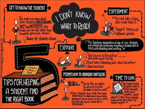 A Beautiful Visual on Reading Tips to Use with Students | library life | Scoop.it