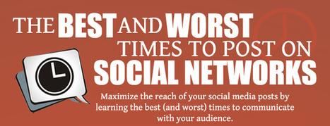 Cuándo publicar en Facebook, Twitter, Linkedin, Google+ y Pinterest #Infografía por @LoriRTaylor | Personas 2.0: #SocialMedia #Strategist | Scoop.it