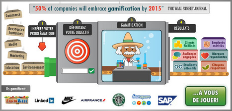 el Gamificator - Stratégie et conseil en gamification | Gamification : the game inside your company | Scoop.it