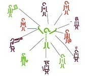 JOBVIOUS.leblog: Pourquoi réseauter ?   Innovative recruitment   Scoop.it