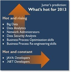 Technology and IT recruitment trends for 2013 | The Jumar Blog | Recruitment Technology ICT Resourcer | Scoop.it