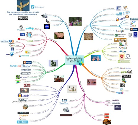Mapa mental: Inteligencias Múltiples con Herramientas TIC | social learning | Scoop.it