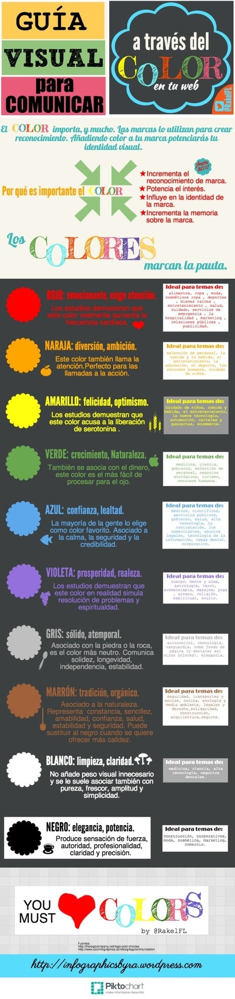 Guía visual para comunicar con el color en tu web #infografia #infographic #marketing | Educación y nuevas tecnologías | Scoop.it