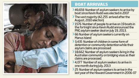 Kevin Rudd says PNG has room for 10,000 asylum seekers ... | Australian politics | Scoop.it
