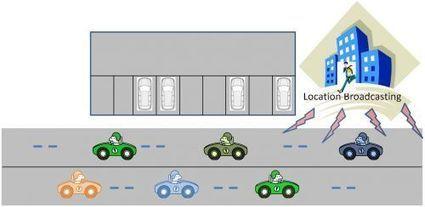 Quand le smartphone nous trouve les places de parking | GB1 | Scoop.it