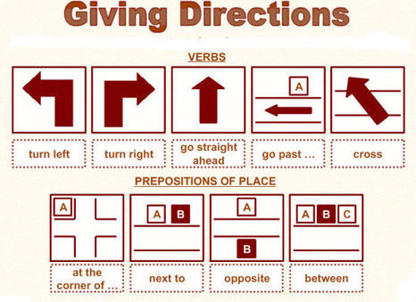 Giving directions in English lesson | Teaching English as a foreign language | Scoop.it