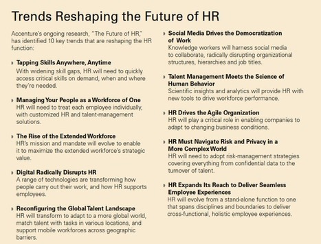 Steve's HR Technology - Journal - HCM World: Transforming HR With Technology | Future of HR | Scoop.it