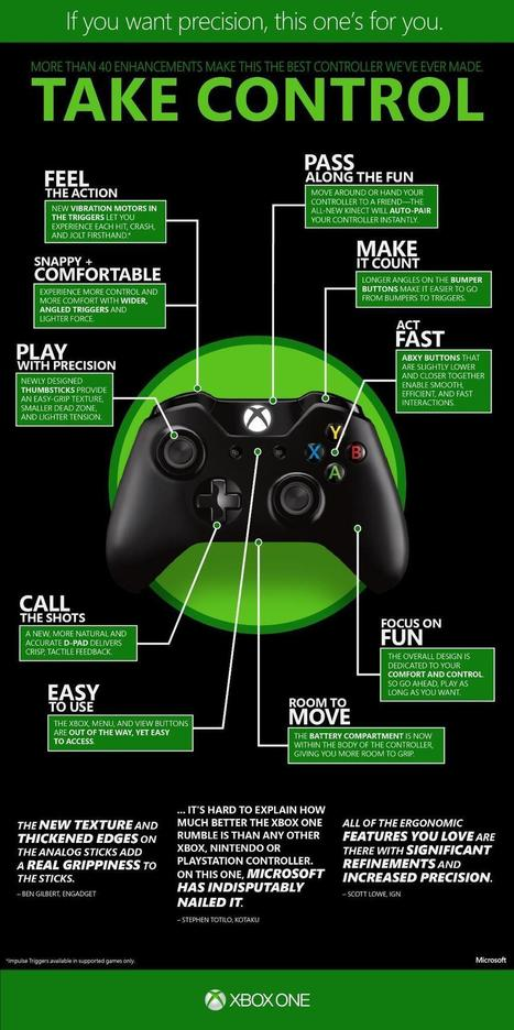 All sizes   Xbox One Controller   Flickr - Photo Sharing!   Designing   Scoop.it